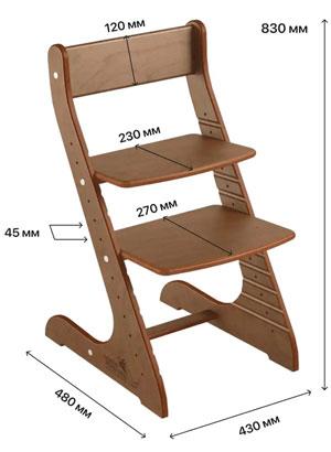 Характеристики стульчиков